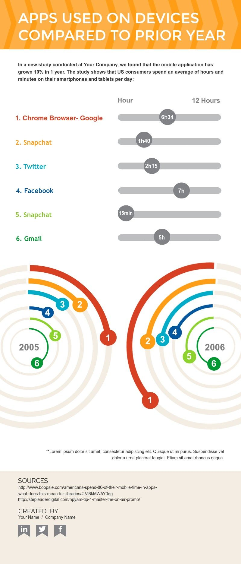 Graphic Tree Diagram Infographic Comparison Template You Can Use For Your