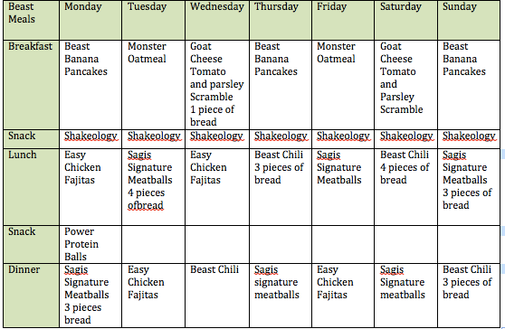 My Body Beast Meal Plan For Months 1 And 2 Some Substitutions May