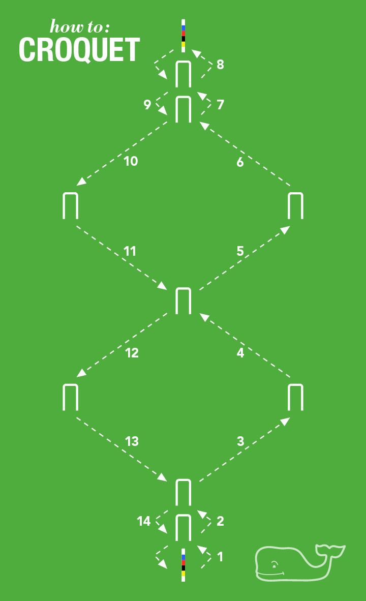 How to play croquet on the vv blog prep pinterest plays how to play croquet on the vv blog pooptronica Image collections