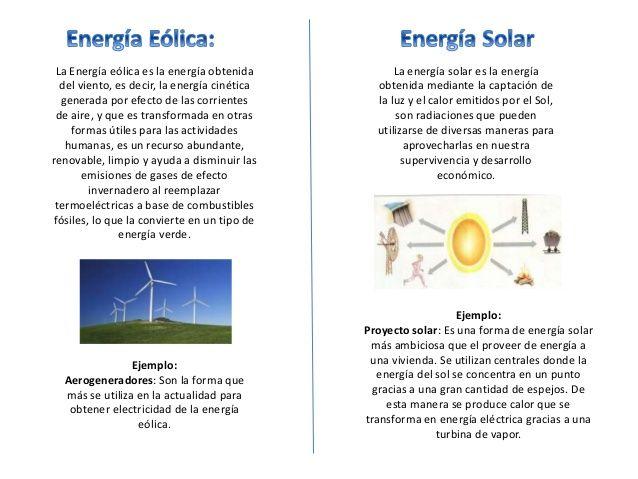 Cuadros Comparativos De Tipos De Energia Tipos De Energia Transformacion De Energia Energia