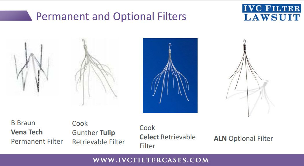 pin by ivc filter free case evaluation! on ivc filter | filters