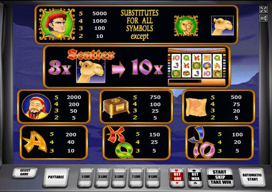 Игровые автоматы играть бесплатно марко поло секрет с ценой автоматы детские игровые