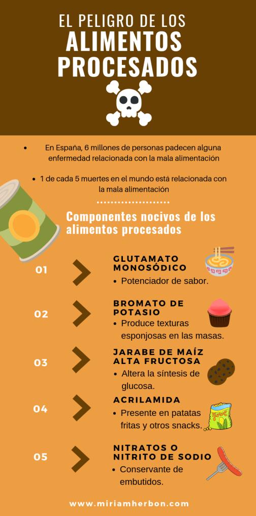El Peligro De Los Alimentos Procesados Miriam Herbon Procesador De Alimentos Alimentos Alimentación Consciente