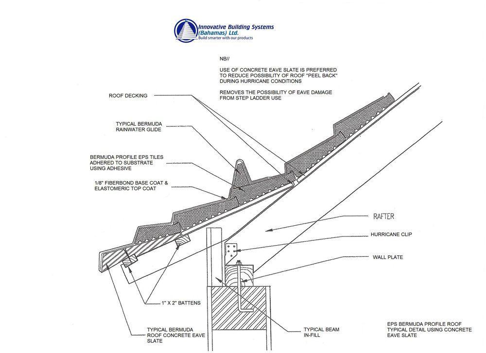 No 3 Bermuda True Roof Typical Detail Using Conrete Eave Slate2 Jpg Roof Bermuda Roof Detail