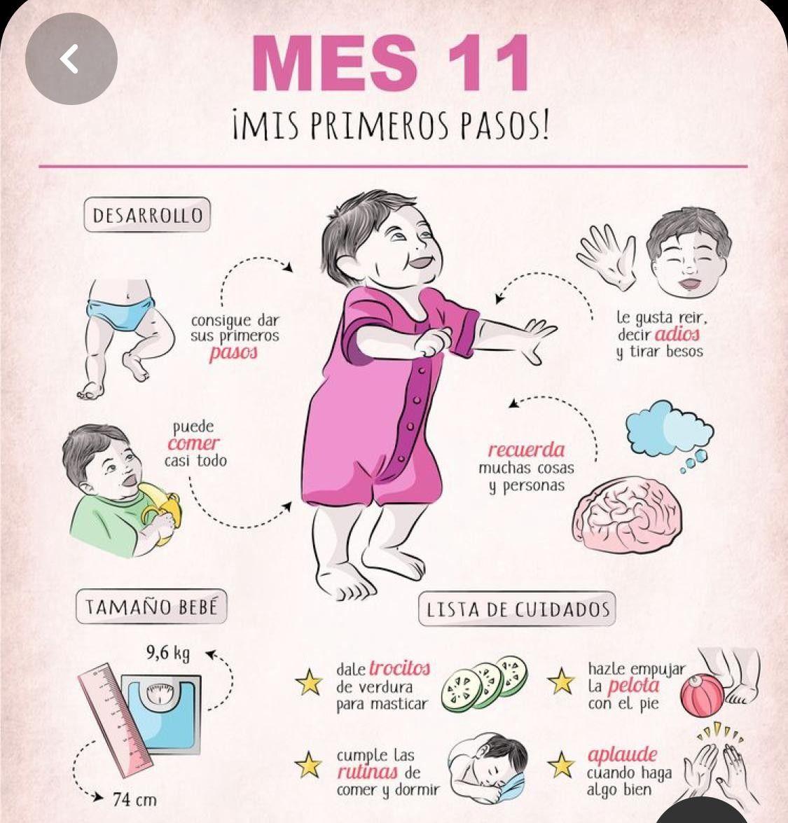 Pin De Erica Bonilla En Bebes Bebe Trucos Bebé Desarrollo Del Bebe