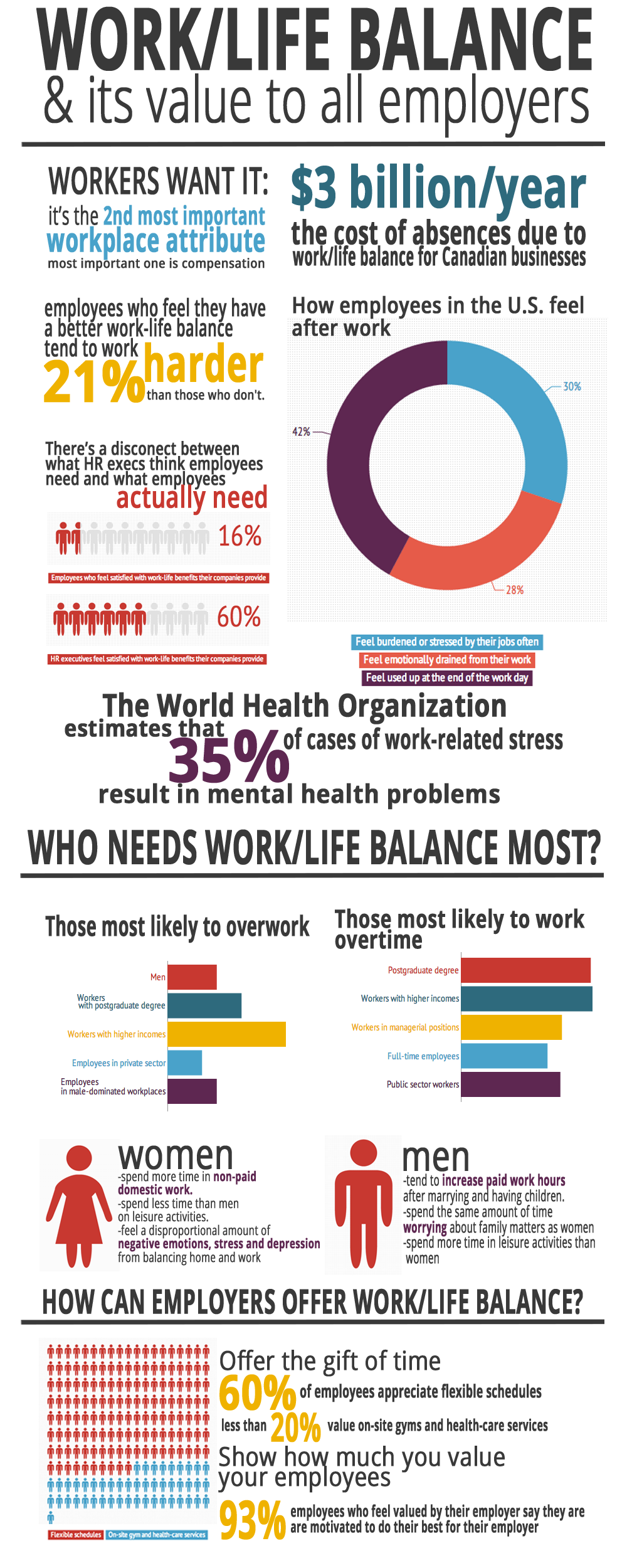 Work Life Balance Quote Worklife Balance All Employers Should Encourage It Infographic