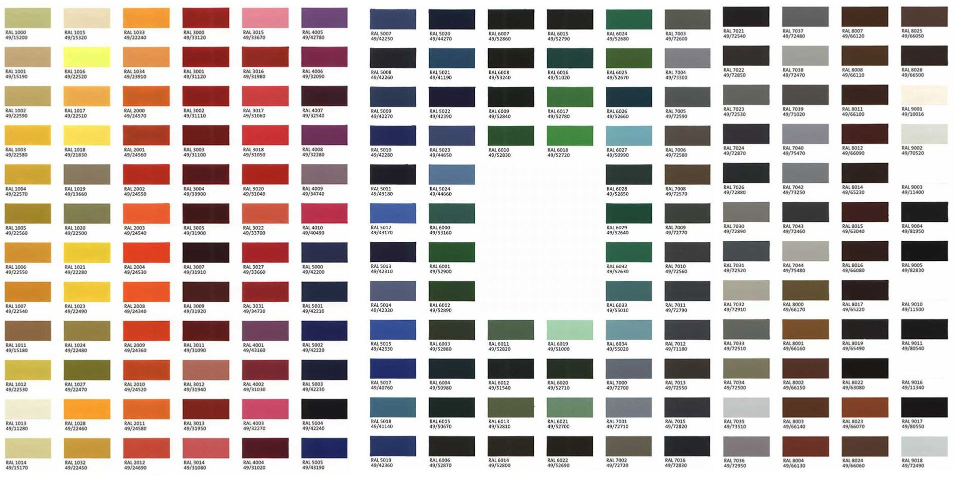 Custom colors for monderndwell house numbers i must address this ilve colour matching service for range cookers choose from over 200 ral classic colours for hundreds of range cooker colour options nvjuhfo Images