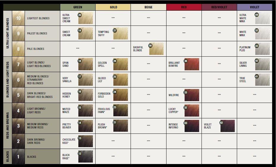 Roux Fanci Full Hair Color Guide 2 Hair Salon Hair Hair Color