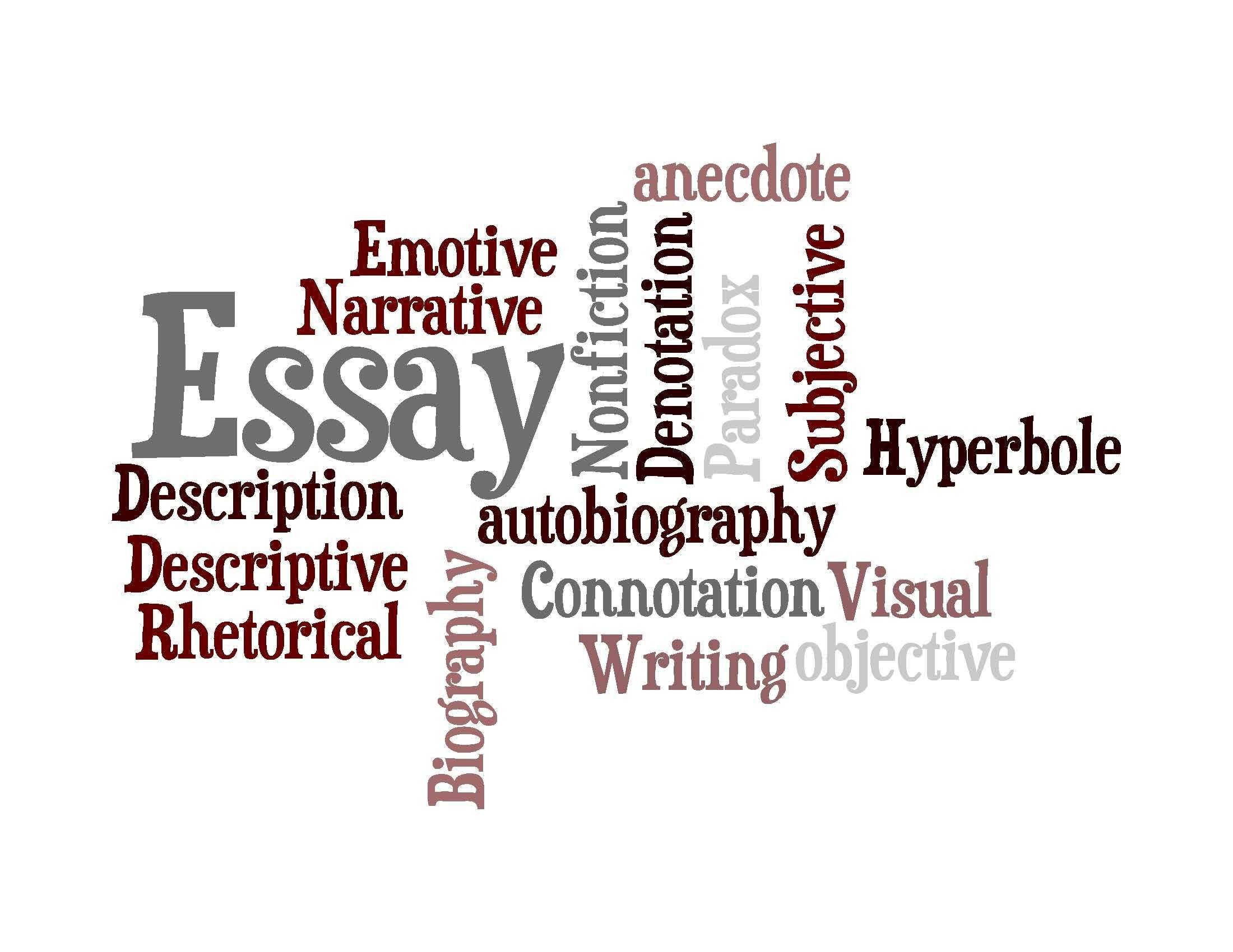 fiction writing | how to find your non fiction writing style