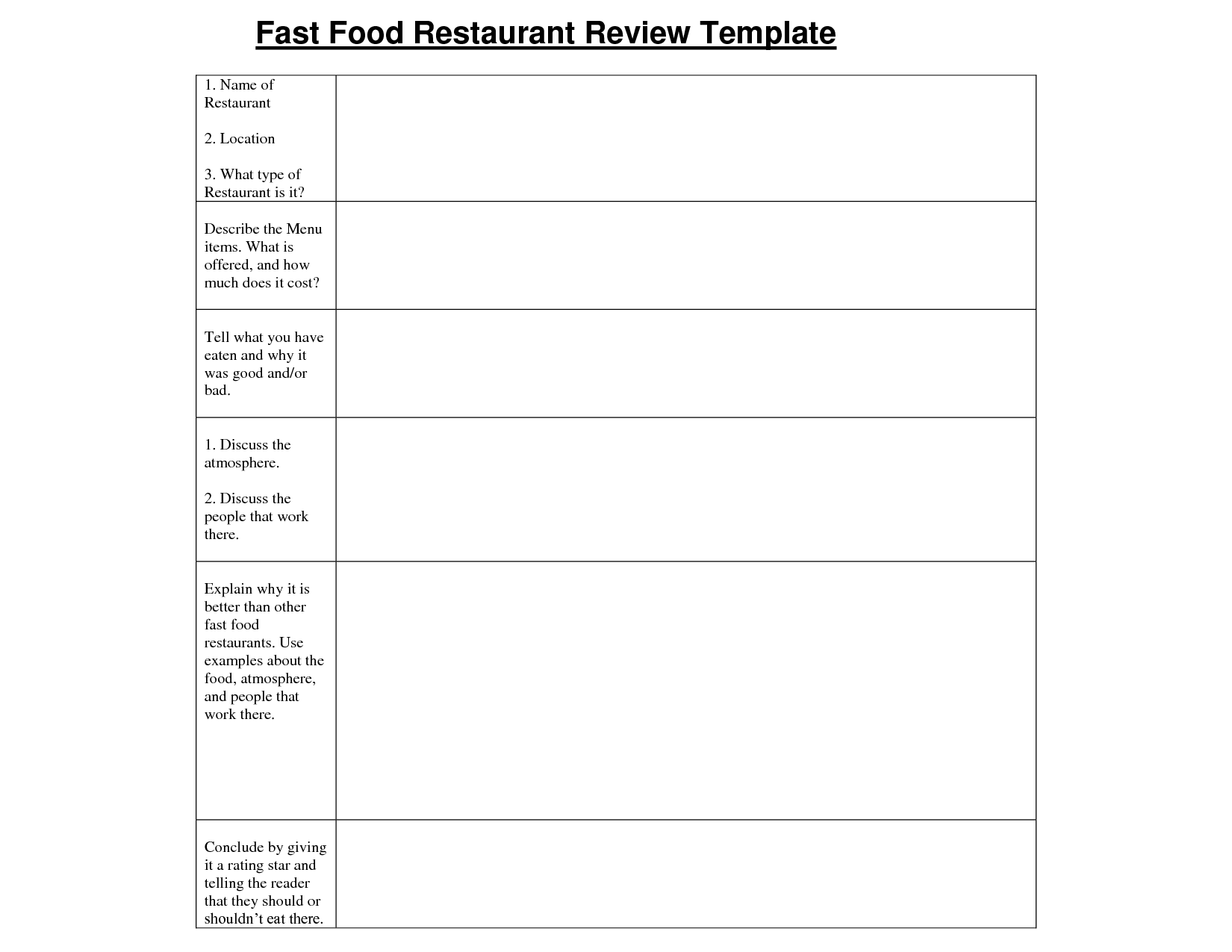Food review template tiredriveeasy food review template spiritdancerdesigns Gallery