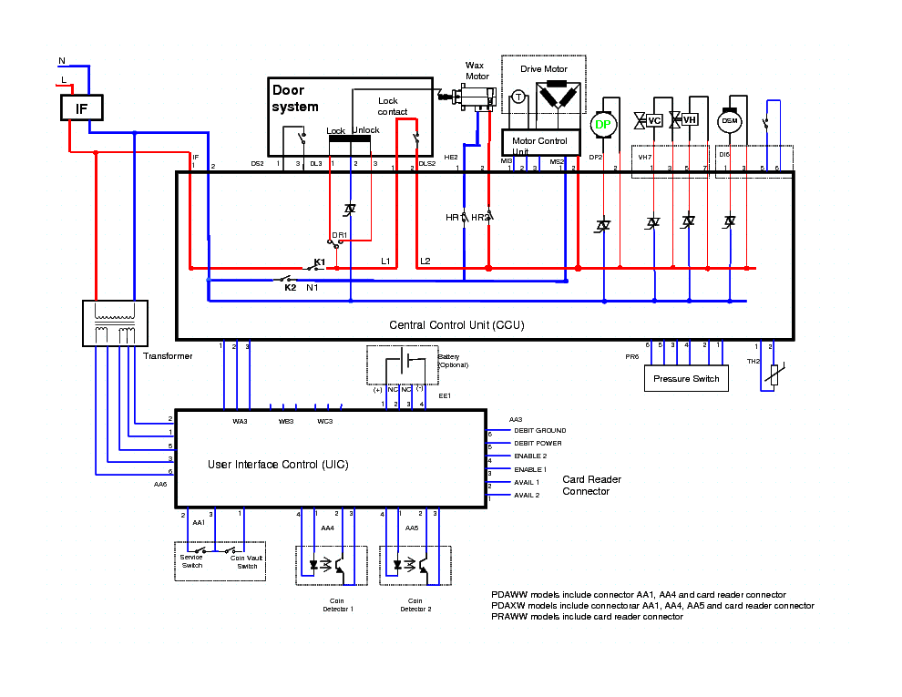 Wiring Diagram Of Washing Machine With Dryer,  http://bookingritzcarlton.info/wiring-diagram-of-w… | Washing machine motor,  Washing machine and dryer, Washer machinePinterest