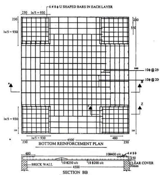 Reinforcement Detailing Of Rcc Slabs Concrete Slab Rebar Detailing Reinforced Concrete