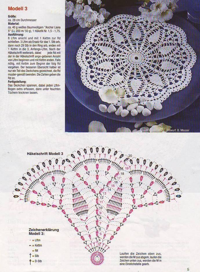 Free Graphics Crochet Patterns | Crochet carpetas bellas | Pinterest ...