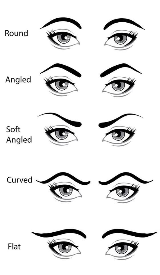 Different Types Of Eyebrow Shapes Eyebrow Shapes And Henna Tattoo
