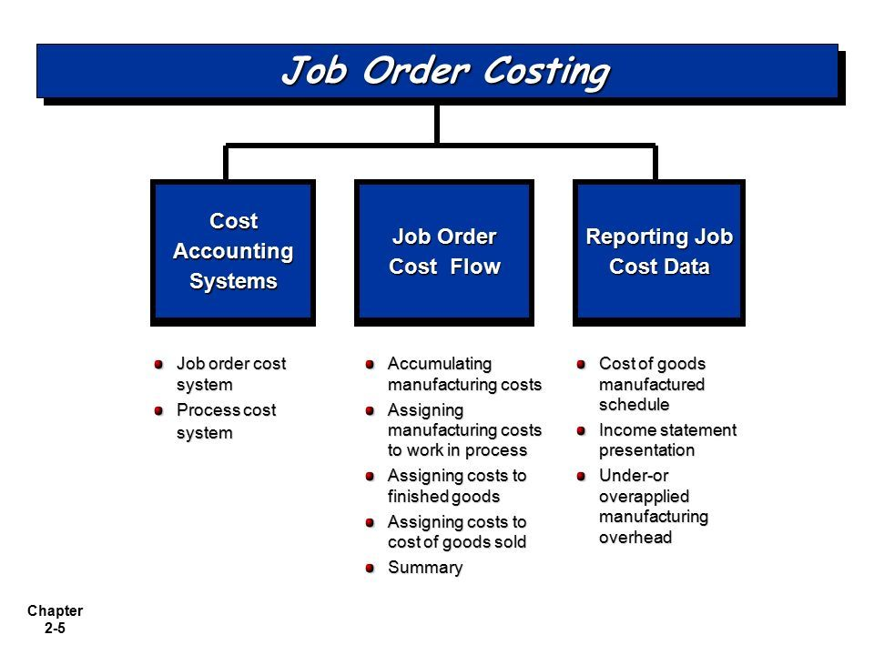 Describes Job Order Costing Managerial Accounting Accounting