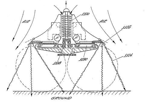 Ufo How To Ufo Unidentified Flying Object Index Saucer Build
