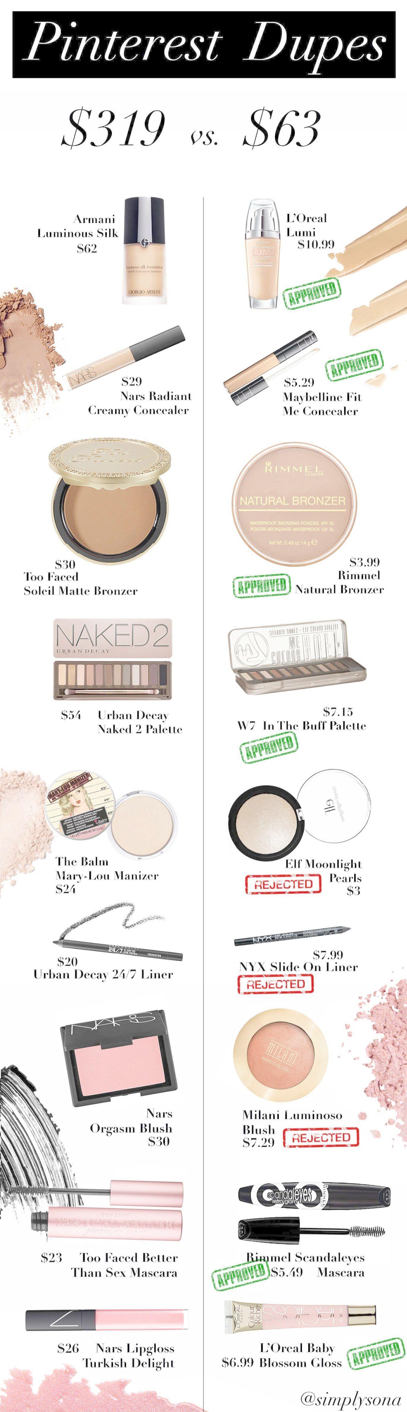 Dupe Makeup Forever Generic Foundation Makeup Makeup