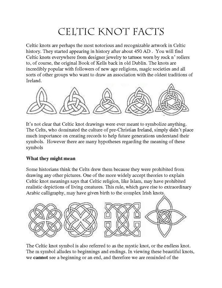 Celtic Designs And Their Meanings (2020) | Celtic symbols ...