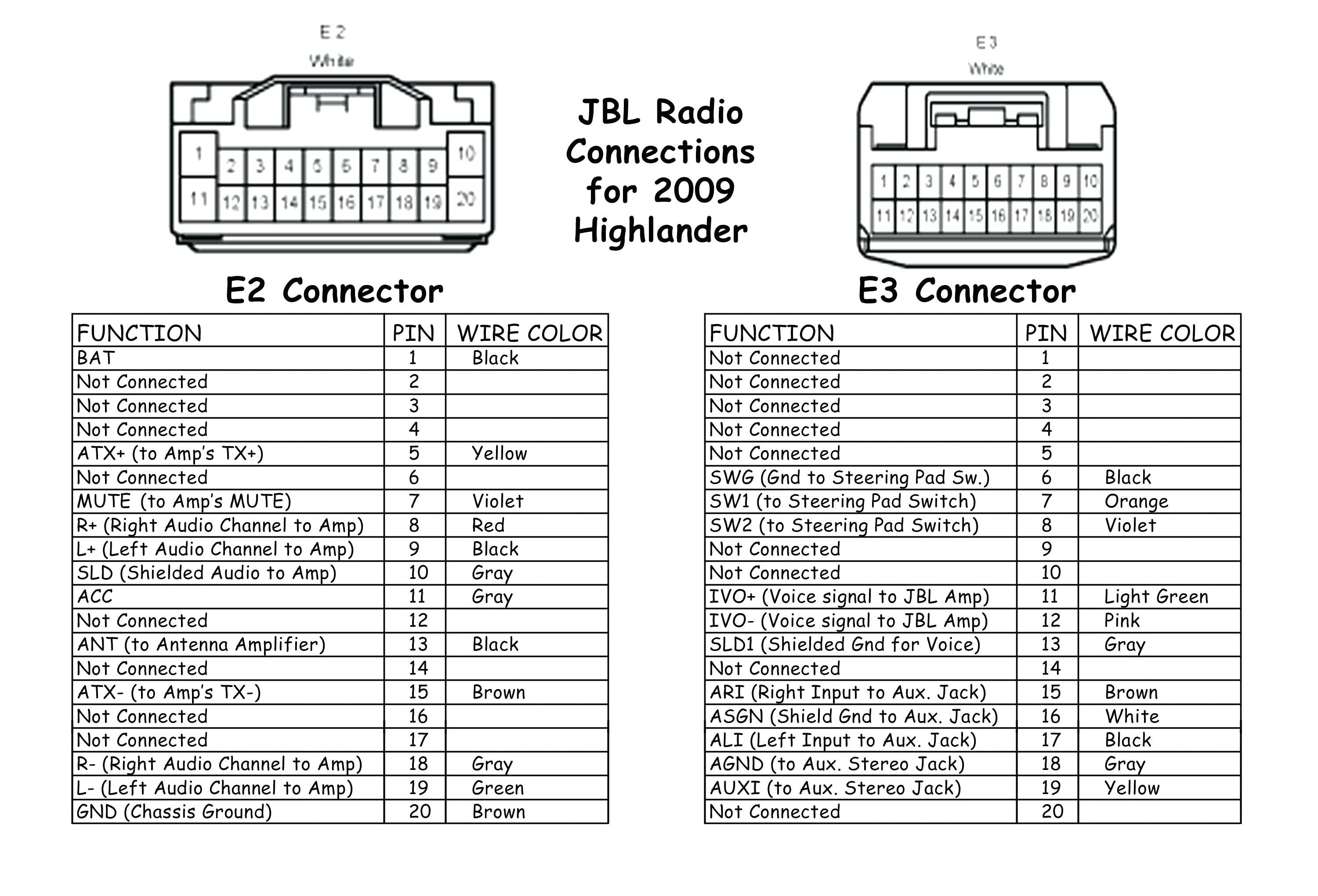 12 Good Bazooka Bass Tube Wiring Diagram For You | Pioneer car stereo, Car  stereo, Electrical wiring diagram | Bazooka Stereo Wiring Diagram |  | Pinterest