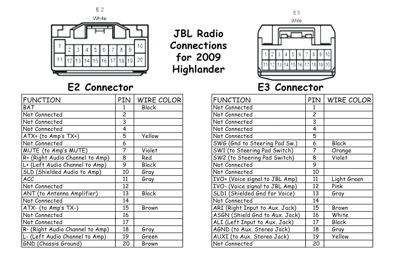 12 Good Bazooka Bass Tube Wiring Diagram For You