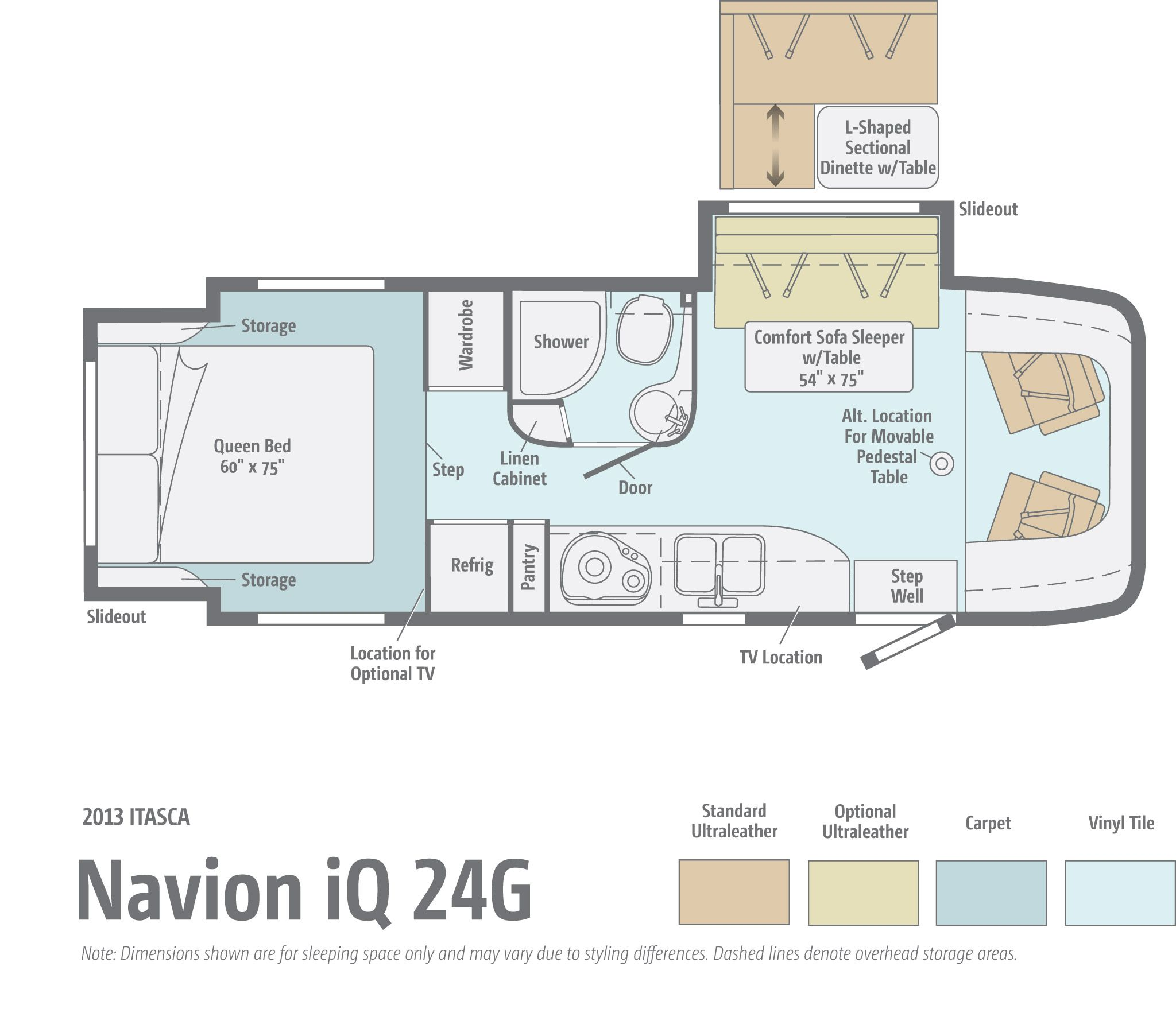 2013 Navion 24g By Itasca Base Msrp 107 034 Road Trip Of A