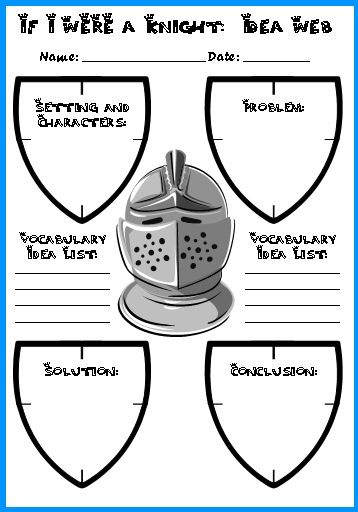 Knight Writing Templates: If I Were a Knight Creative Writing Topic