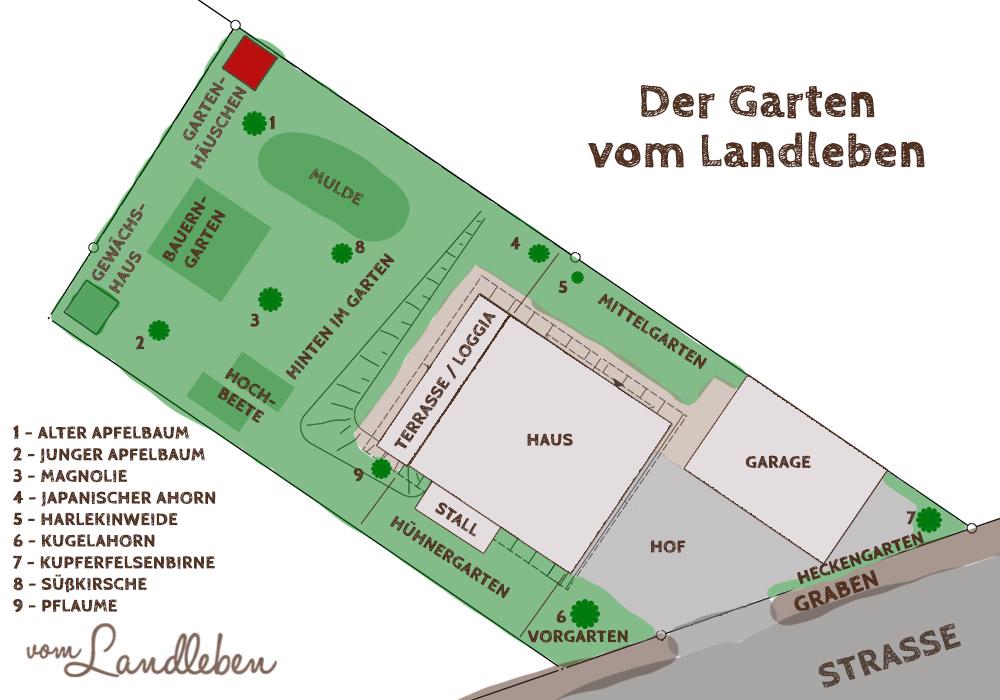 Unser Garten - ein Gartenblog aus dem Bergischen Land   vom Landleben