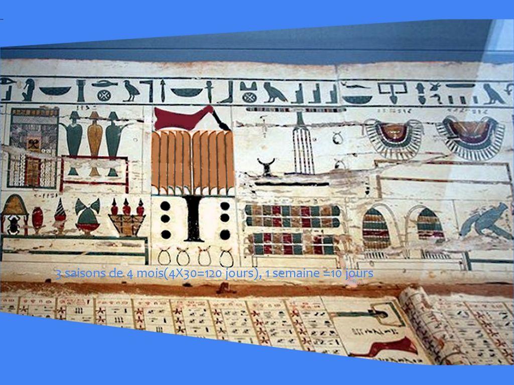 Egyptian Calendar Weeks Of 10 Days 3 Seasons Of 4 Months