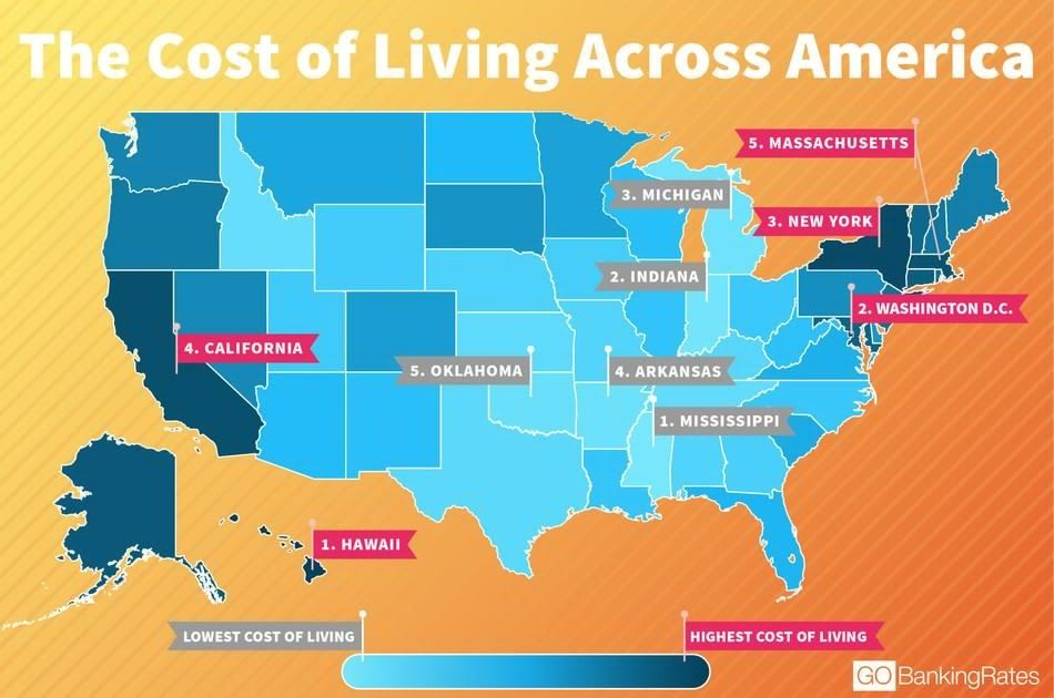 From California To New York The Cost Of Living Across America