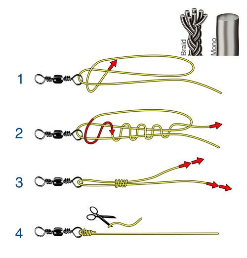 Fv roth angelknoten techniken pinterest for Good fishing knots