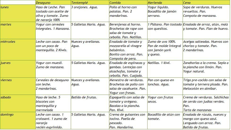 Dietas Para Adelgazar A Ninos Opal Pearson Blog Menu Semanal Saludable Tablas De Alimentos Menu Semanal