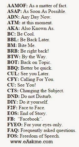 Best text abbreviations