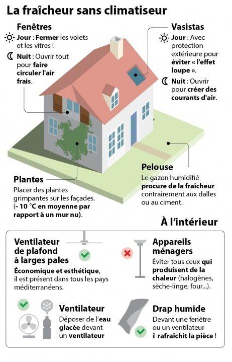 Calcul bilan énergétique du0027un bâtiment et  - bilan energetique maison gratuit