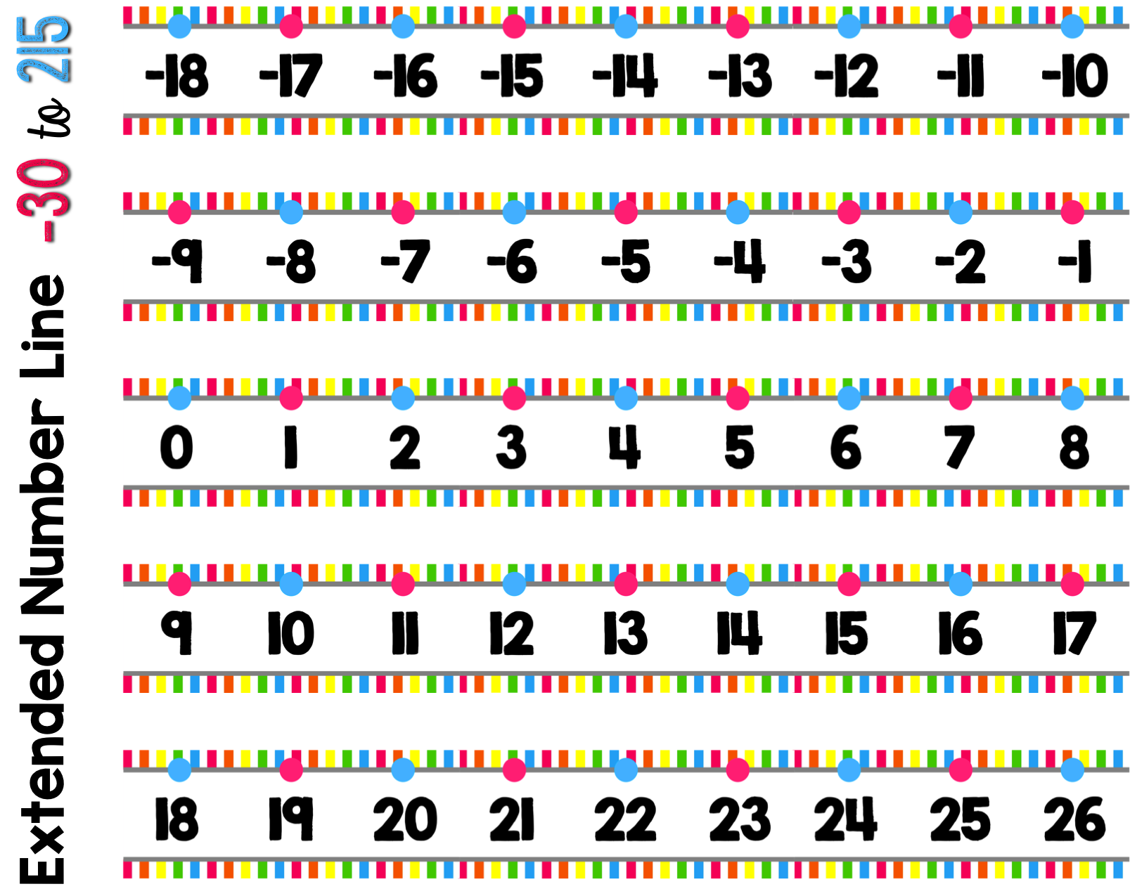 Extended Number Line 30