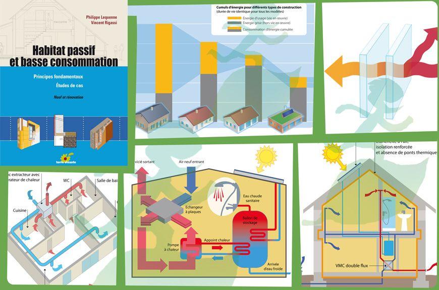 Hervé Nallet graphisme et environnement illustrations pour le livre - echangeur air air maison