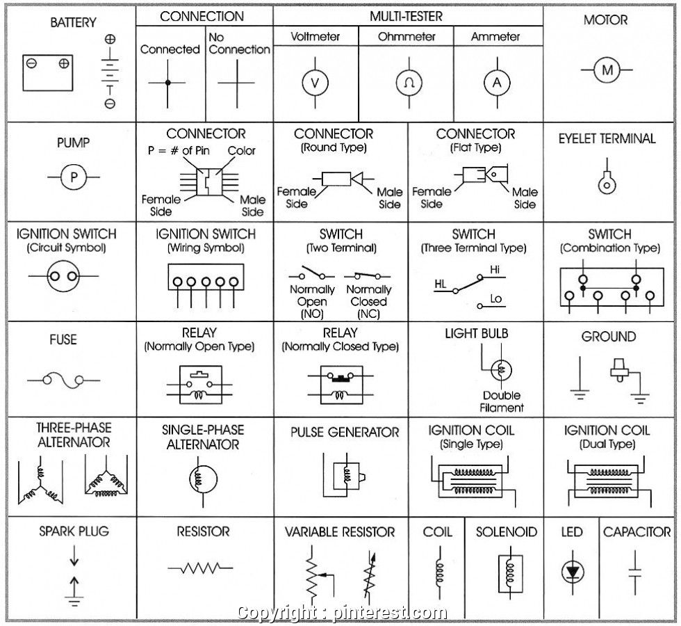 13 Great Ideas Of Electrical Wiring Diagram Symbols For You Https Bacamajalah Com 1 Electrical Symbols Electrical Wiring Diagram Electrical Circuit Diagram