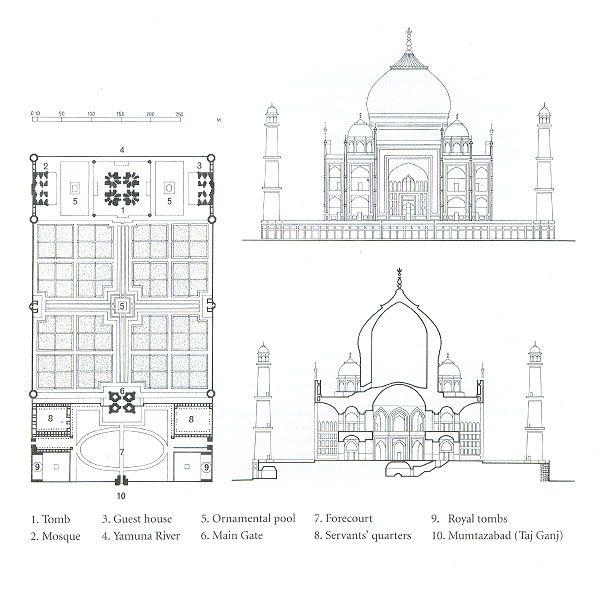 taj mahal section plan of the taj mahal architecture