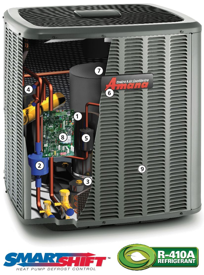 Pin By All American Heating Air Conditioning Plumbing On Hvac System Enhancements In 2019 Heat Pump System Heat Pump Heating Cooling