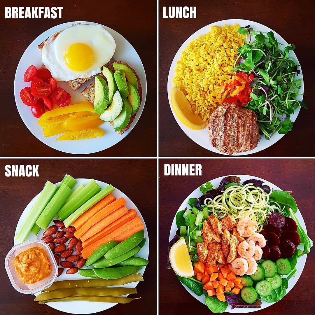 At home food diary! Here's an example of what I eat for a