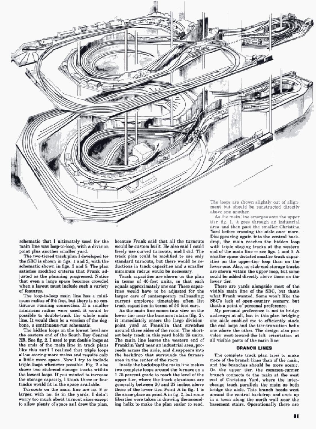 48 Top Notch Track Plans In 2020 Model Railway Track Plans Train Layouts Model Railway
