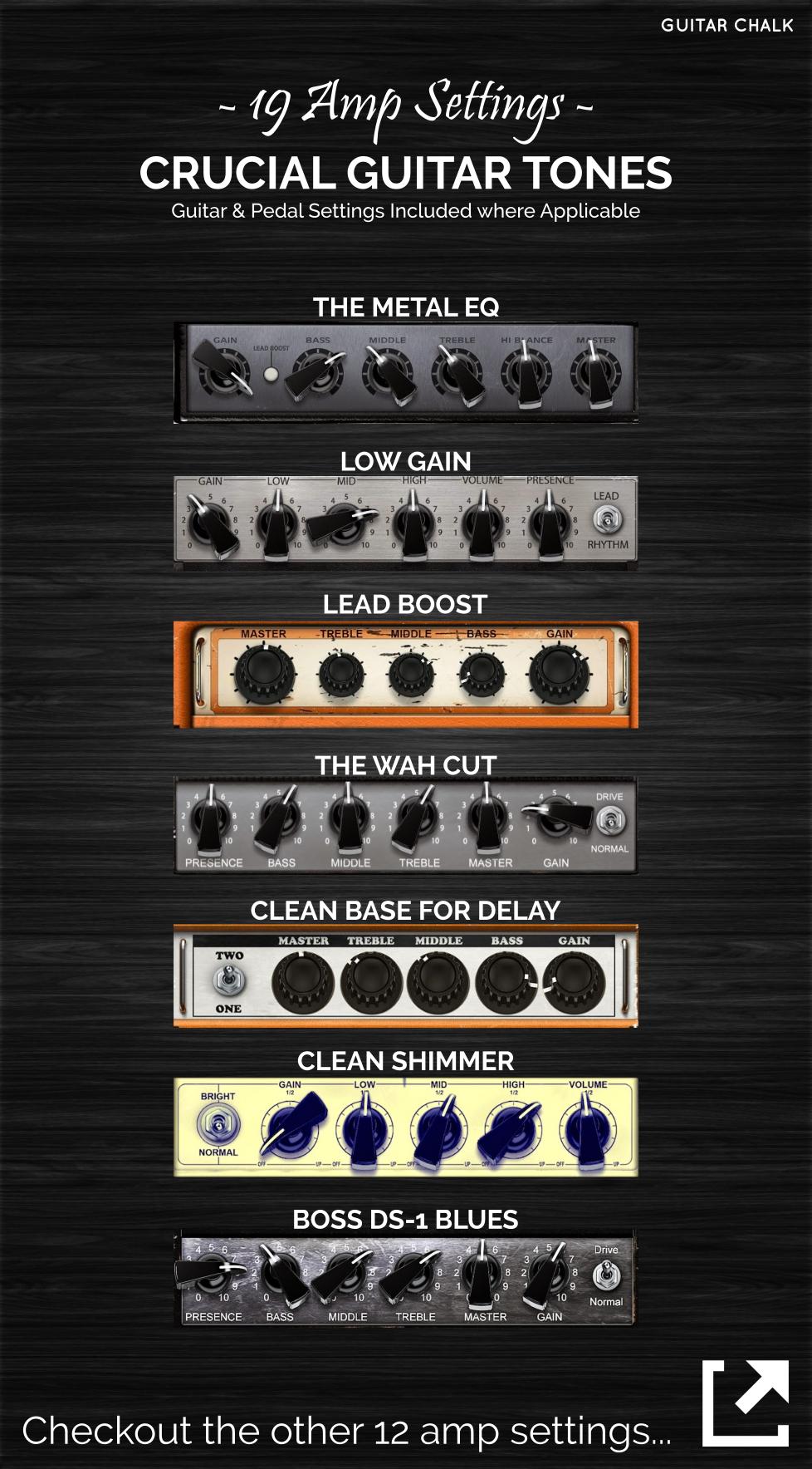 Bass Guitar Notes Chart