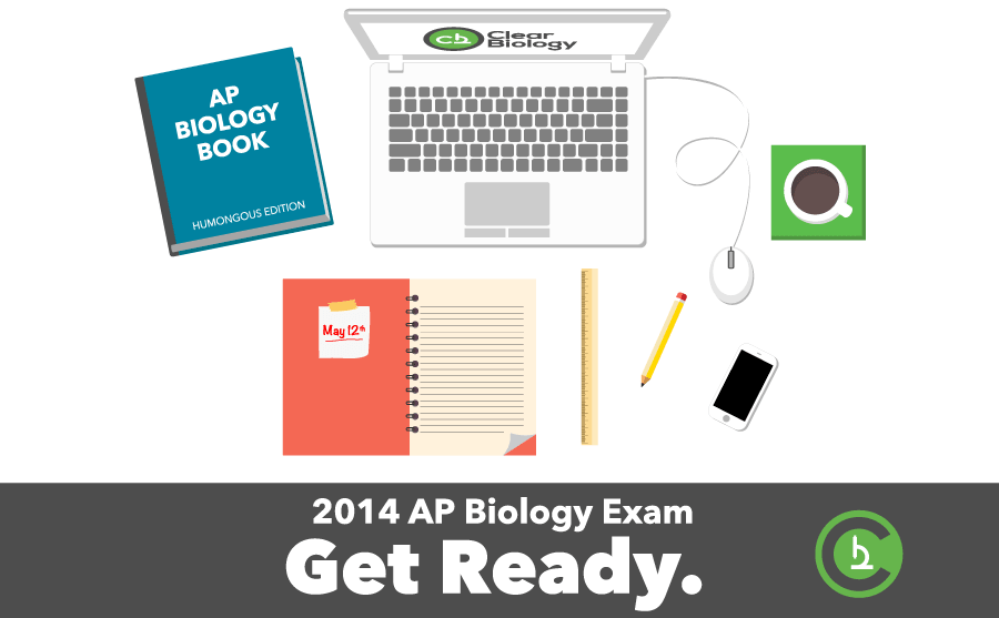 AP Biology Exam Review - Clear Biology | AP Biology | Ap