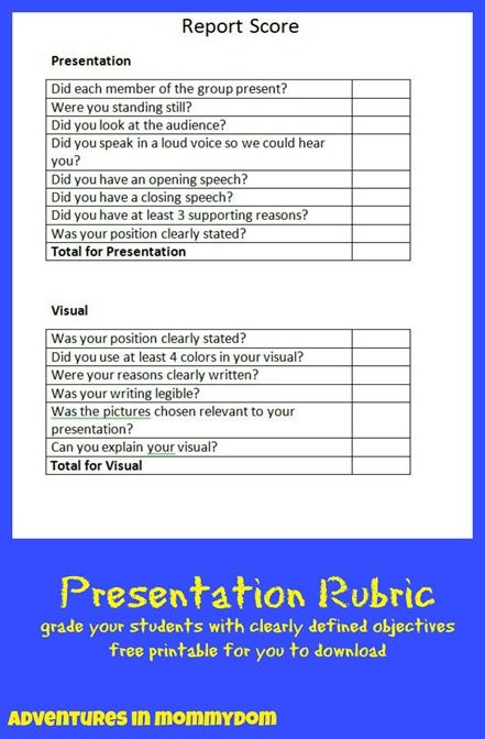 oral presentation rubric middle school