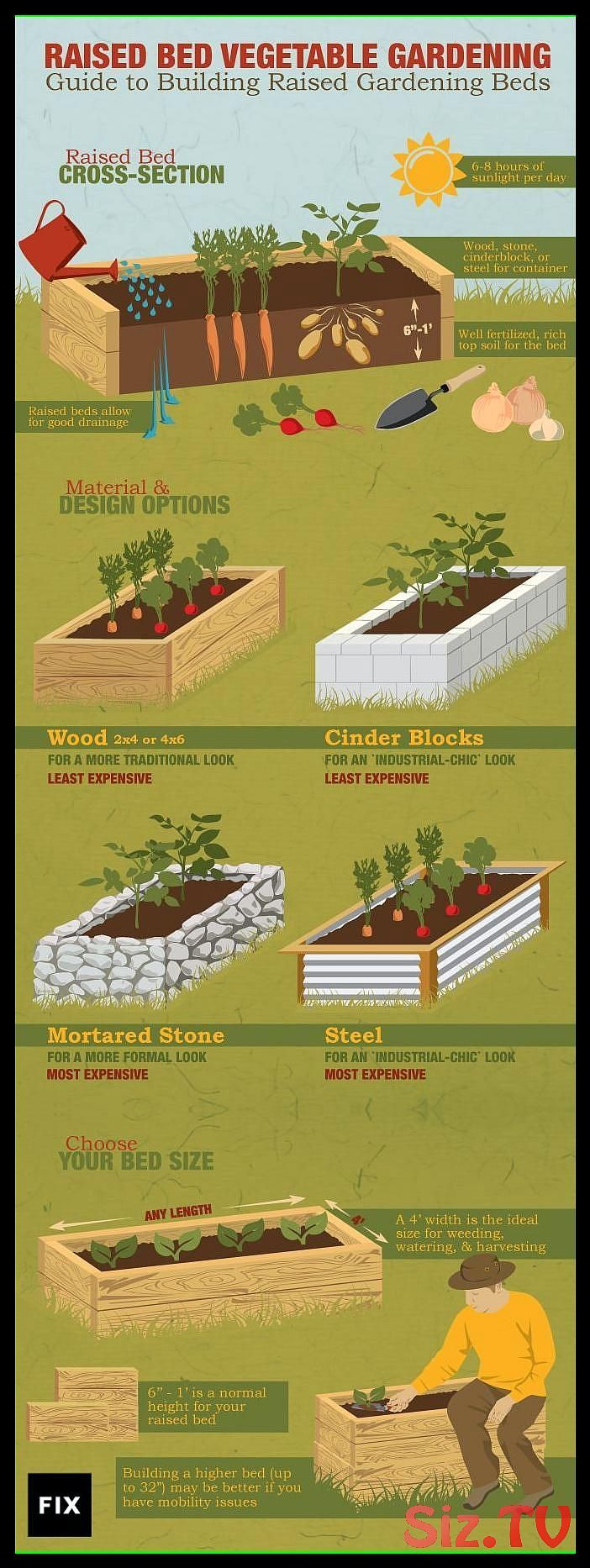 Landscape Garden Design Merseyside Few Raised Garden Landscaping Ideas Only Cool Garden Landscaping Ideas Cottage Garden Beautiful Gardens Garden Inspiration