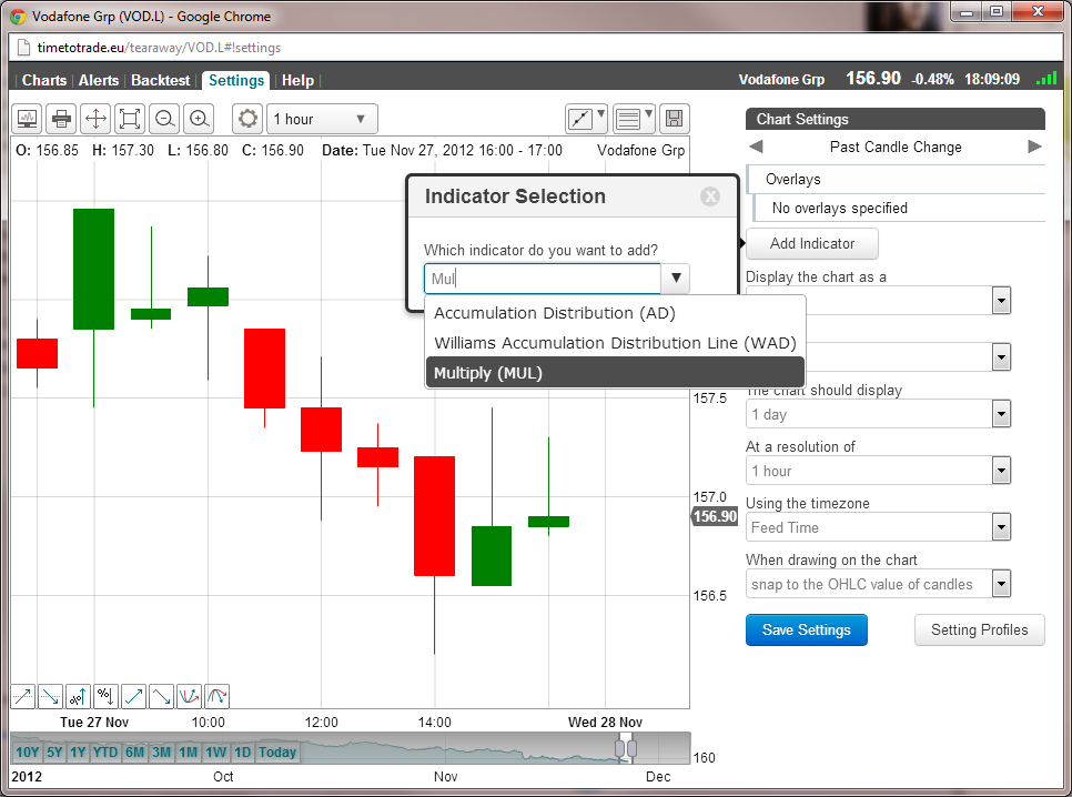 Technical Analysis Stock Market Indian Charts Metatrader Script Timezone