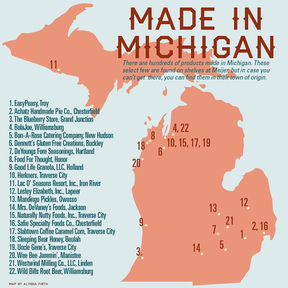 michigan state detroit facts lakes lake mitten mi troy accent muskegon hometowns fun uploaded user based seger bob orchard