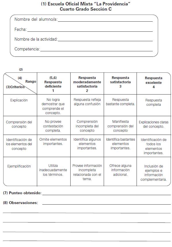Rúbrica ejemplo primaria | evaluación & rubricas ... - photo#18