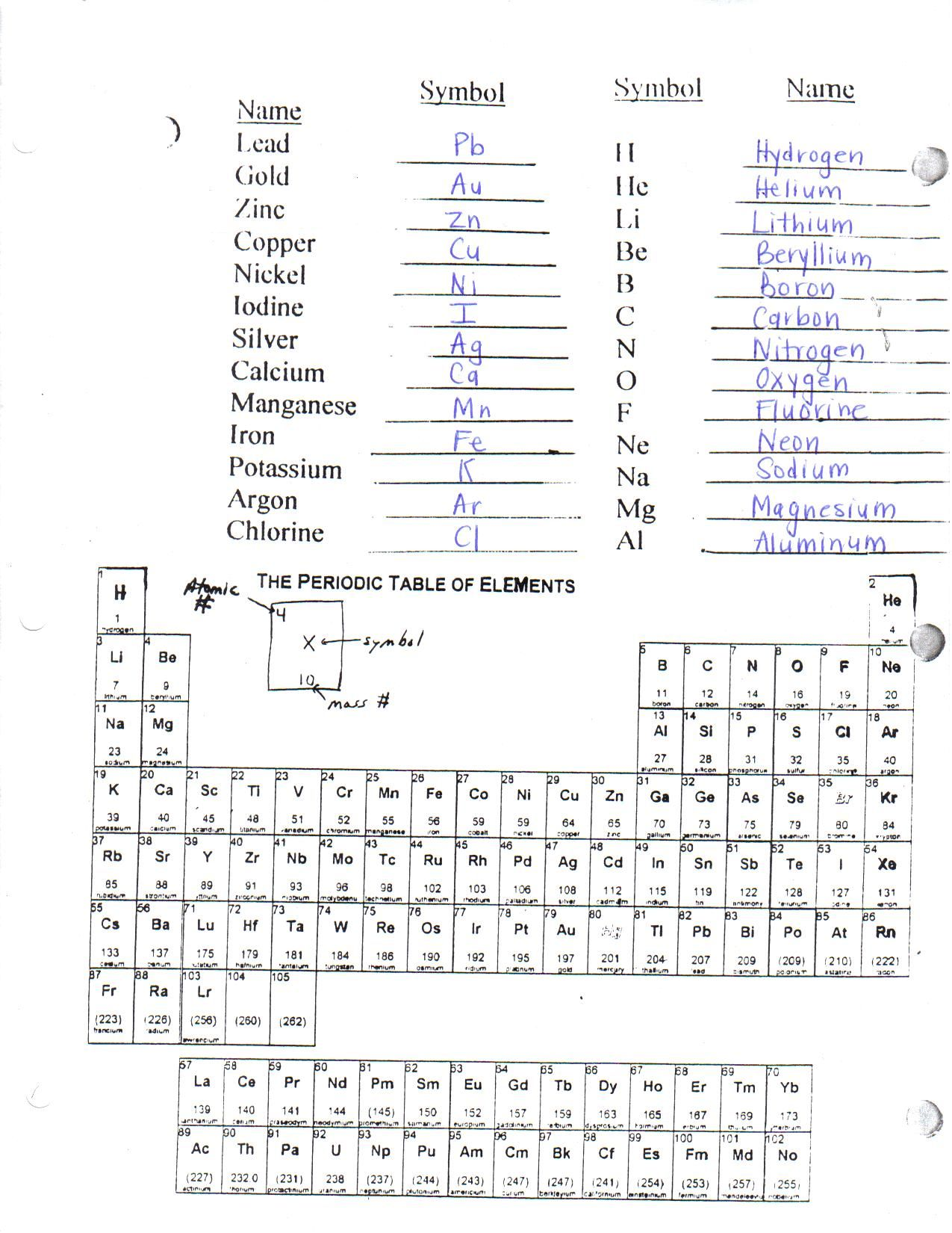 Counting Atoms Worksheet Google Search Periodic Table Song