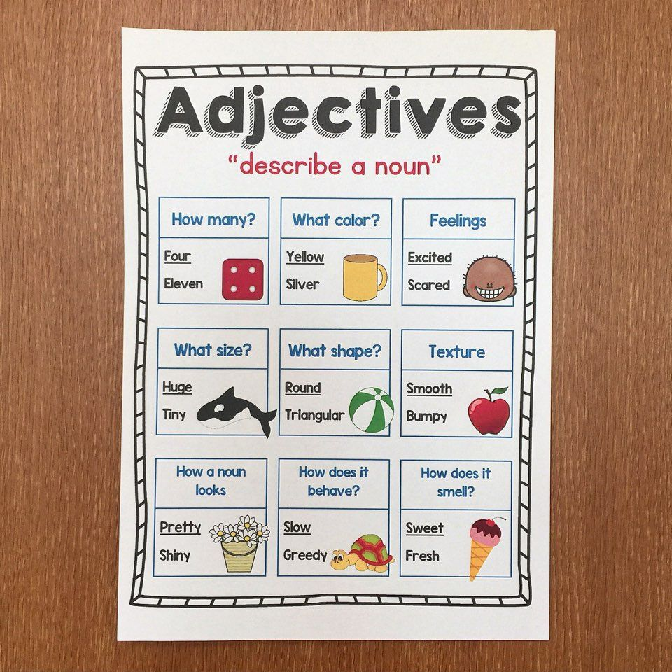 anchor chart for adjectives - first and second grade adjective worksheets    Adjectives [ 960 x 960 Pixel ]
