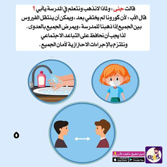 التعليم عن بعد في ظل جائحة كورونا In 2020 Arabic Kids Learn Arabic Online Teach Arabic